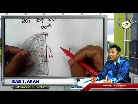 Izzue Islam Mengajar Tamadun Awal Manusia (Sejarah Tingkatan 4).