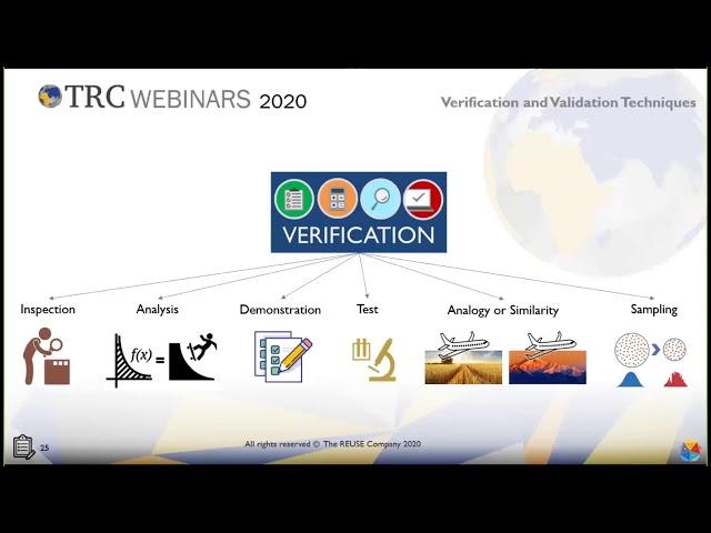 A Practical Way to Implement ISO 15288 V&V Processes: The V&V Studio