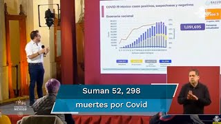 El doctor José Luis Alomía informó que las muertes relacionadas con el virus subió a 52, 298