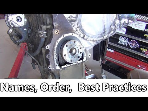 Perkins Diesel Engine Teardown Part 1