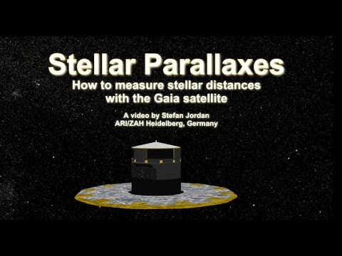 Stellar Parallaxes - How to measure stellar distances with the Gaia satellite