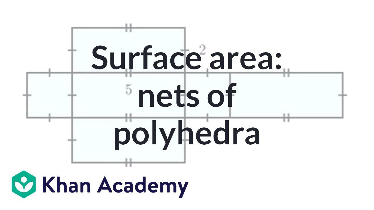 Finding surface area: nets of polyhedra | Perimeter, area, and ...
