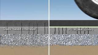 Petromat Enviro | Propex Global