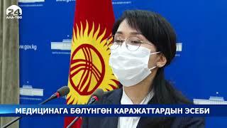 Медицинага бөлүнгөн каражаттардын эсеби - Кыргызстан жаңылыктары