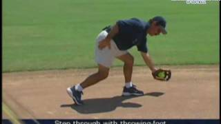 USA SOFTBALL Infield Position Play - Second Base - Part 3 of 6