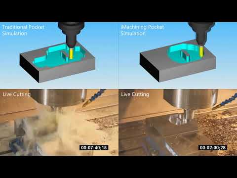 Traditional Machining of a Pocket Vs iMachining of a Pocket