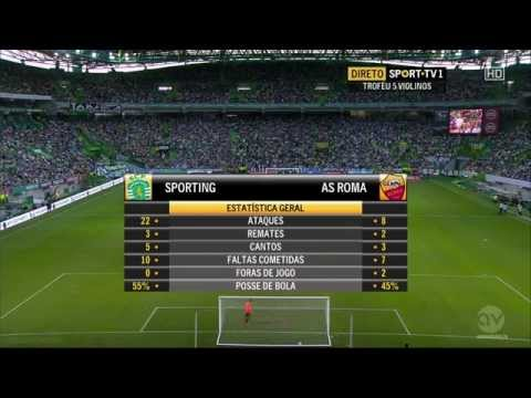 (Full Match) Part  2  AS Roma vs Sporting Lisbon (1-8-2015)