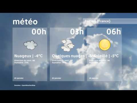 Météo Poitiers   lundi 23 janvier 2017