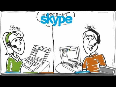 Skype Explained Visually