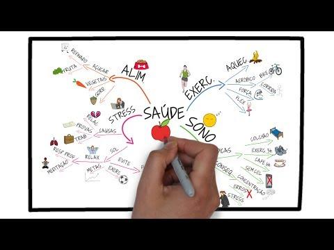 Видео Curso de psicologia