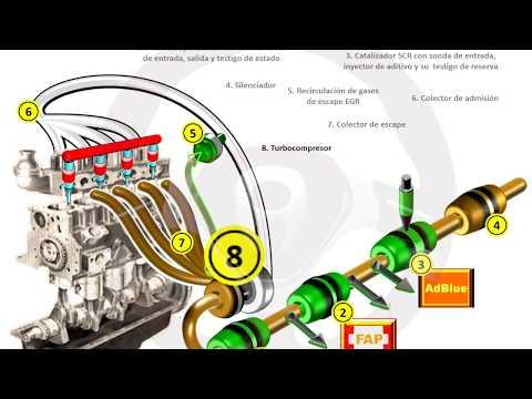 INTRODUCCIÓN A LA TECNOLOGÍA DEL AUTOMÓVIL - Módulo 6 (12/13)