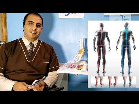 Plantillas Ortopédicas Y