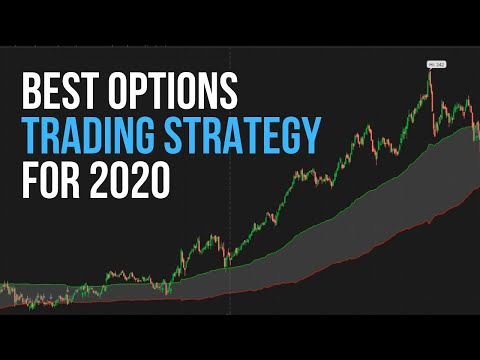 The BEST Options Trading Strategy  in 2020 and Beyond! | 300% in 2 Days