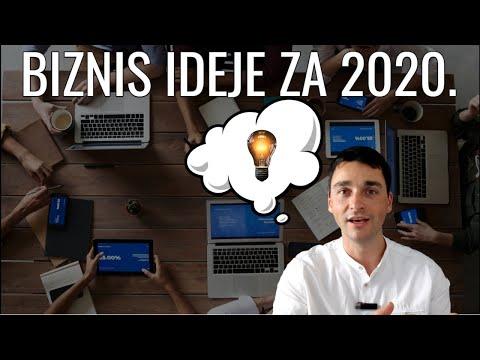 Biznis Ideje za 2020 - Kako Pronaci Ideje za Biznis?
