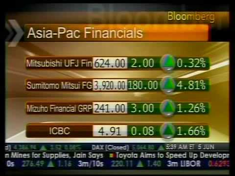 Asian Stock Market - Bloomberg