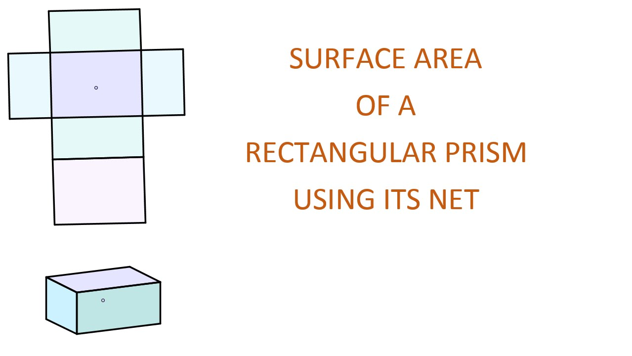 Finding Surface Area Of Rectangle Prisms