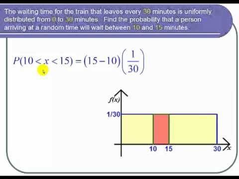 Finding A Probability For A Uniform Distribution Youtube