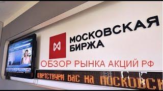 обзор акций МосБиржа  от 16,09,2019