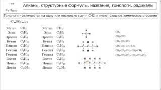 1.  Алканы.  Структурные формулы, названия, гомологи, радикалы