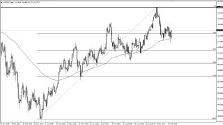 USD/JPY Technical Analysis for October 30, 2018 by FXEmpire.com