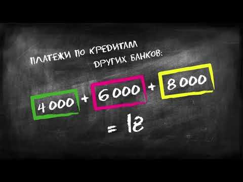 ВТБ Банк Москвы   Рефинансирование кредитов
