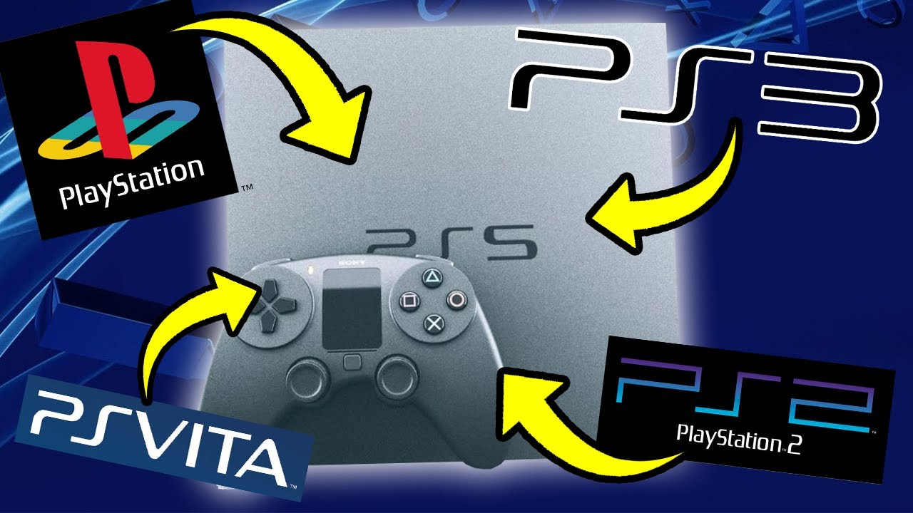 New Patent CONFIRMS PS5 Backwards Compatibility For ALL