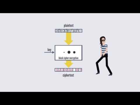 Modes of Operation  - animation