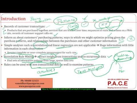 Understanding Association rules