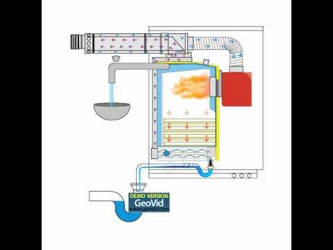 Condensing Boiler: How A Condensing Boiler Works