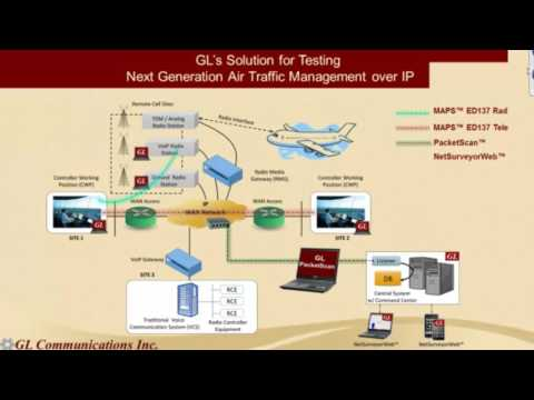 Enhanced Test Tools for ED-137B VoIP Air Traffic Control