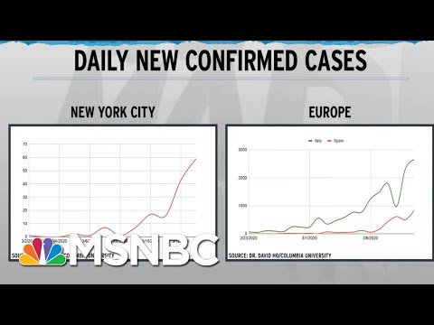 Infection Rate Charts Forecast Steep Rise In US Coronavirus Cases | Rachel Maddow | MSNBC