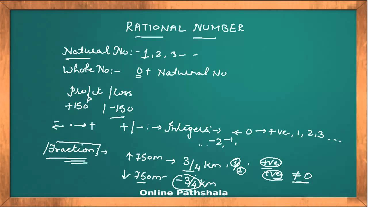 Ch09_01 Introduction to Rational Numbers CBSE MATHS - YouTube