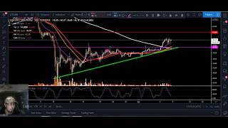 BITCOIN/LITECOIN/ETHEREUM UPDATE!! THE PATIENT WILL BE REWARDED!!