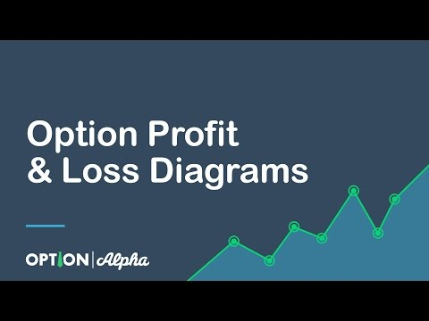 Online Trading: Binary Options Profit Calculator real money!