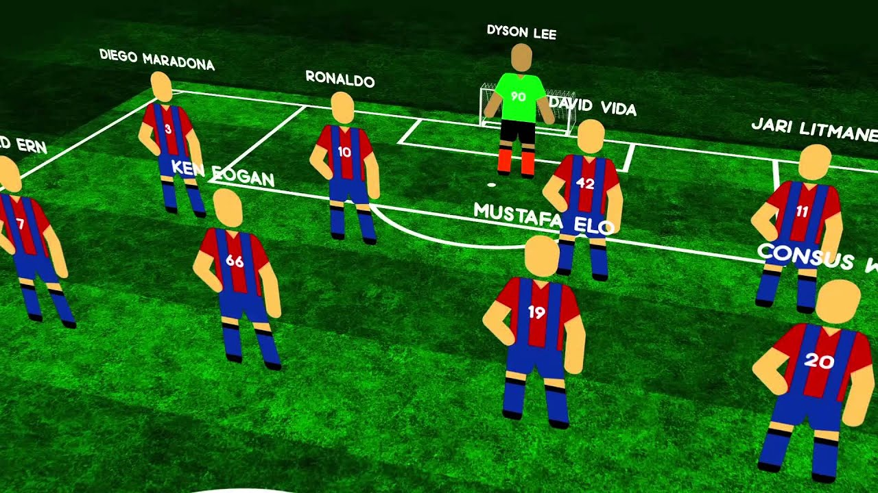 Soccer lineup ae template youtube for Soccer starting lineup template