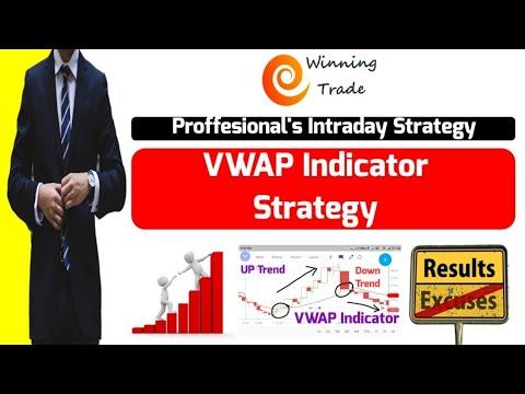 Zerodha Kite Vwap Indicator Vwap Intraday Strategy Intraday