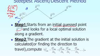 Lecture: Multi Dimensional Gradient Methods in Optimization -- Theory Part 2 of 2