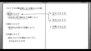 「コロイド溶液の性質」講義3:高校化学解説講義