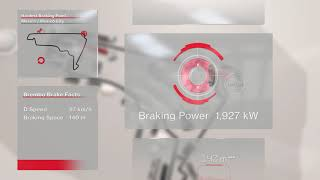 F1 Brembo Brake Facts 2018 - Mexico