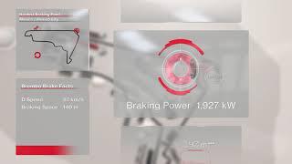 F1 Brembo Brake Facts 2018 - Mexico