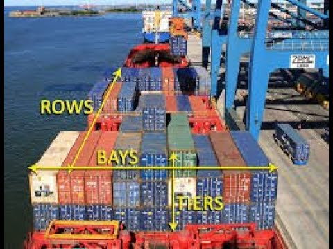 CONTAINER BAY ROW TIER # STOWAGE PLAN #