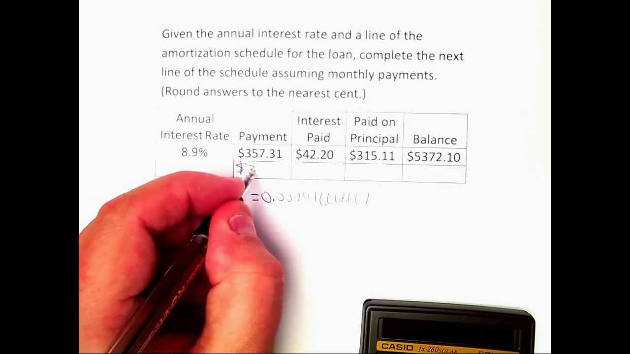02 calculating monthly payments amortization schedules youtube