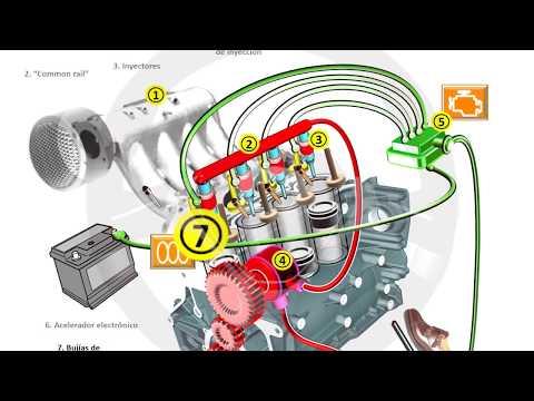 INTRODUCCIÓN A LA TECNOLOGÍA DEL AUTOMÓVIL - Módulo 6 (10/13)