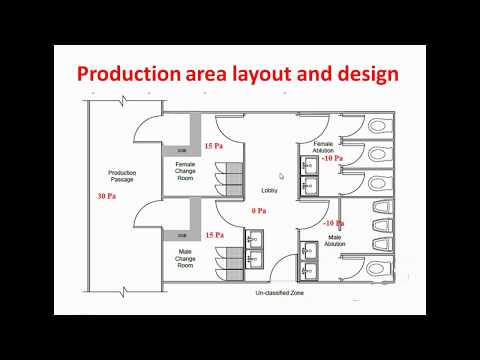 [Hindi] Design and Plant layout of Pharmaceutical Company / How to design Pharmaceutical Plant