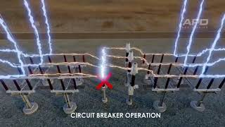 Electrical Substation Operation Processes ( Perfect Animation )