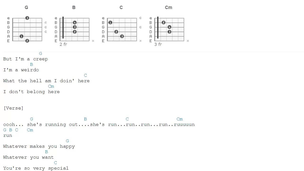 Creep Radiohead Chords Youtube