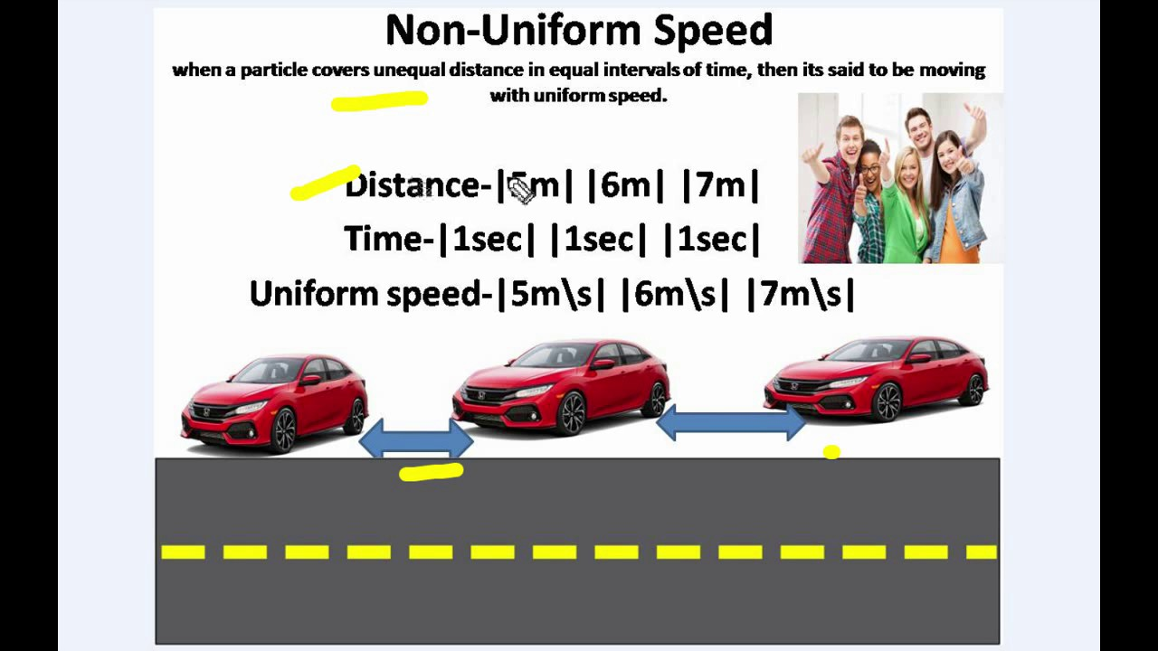 how to work out instantaneous speed