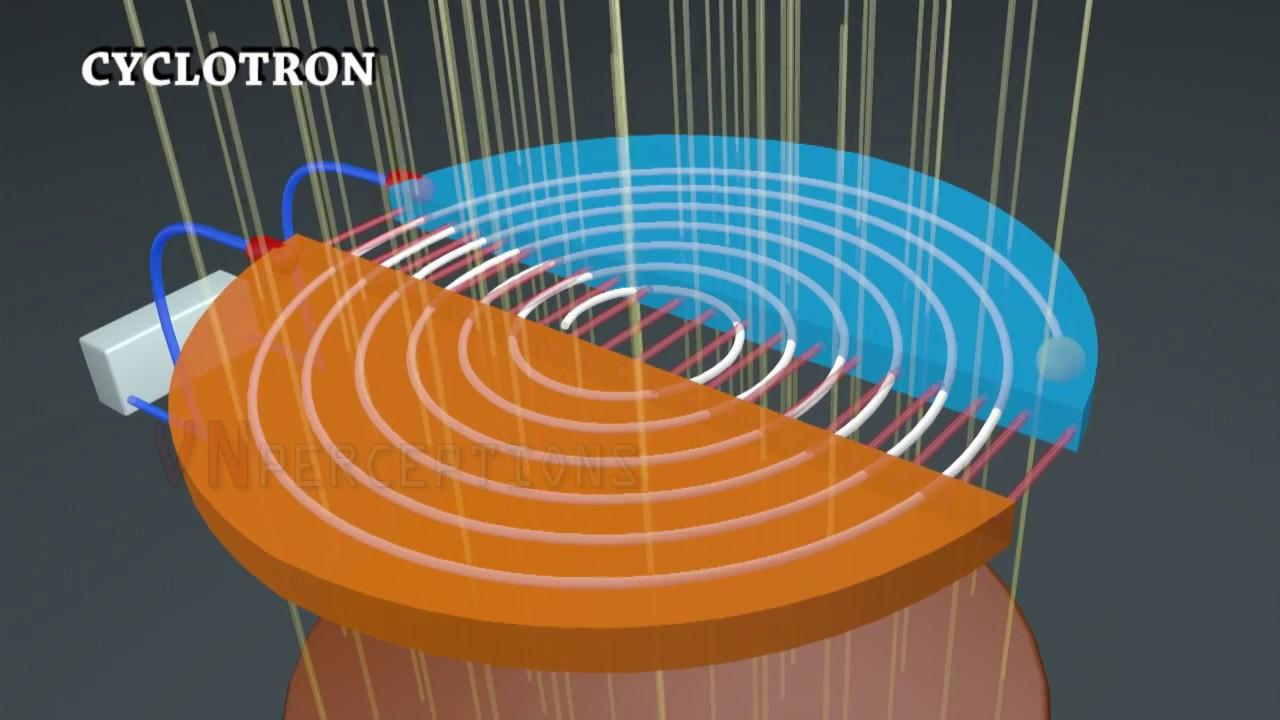 Principle And Working Of Cyclotron