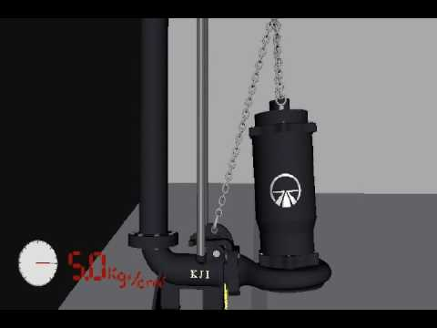 Auto Coupling Submersible Pump Youtube
