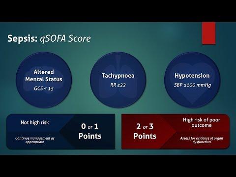 Sepsis: qSOFA Score
